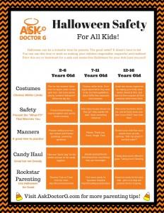 AskDoctorG.com Halloween Safety Printable