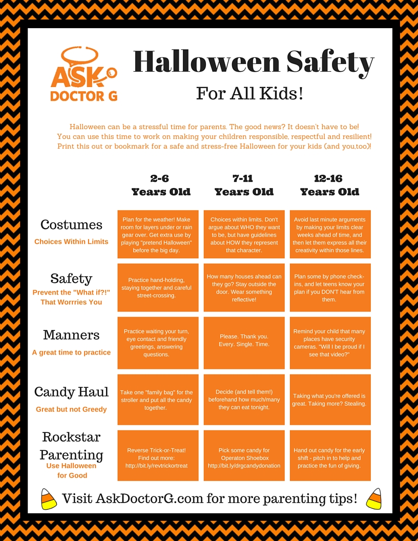 askdoctorgcom halloween safety printable - Halloween Safety Printables